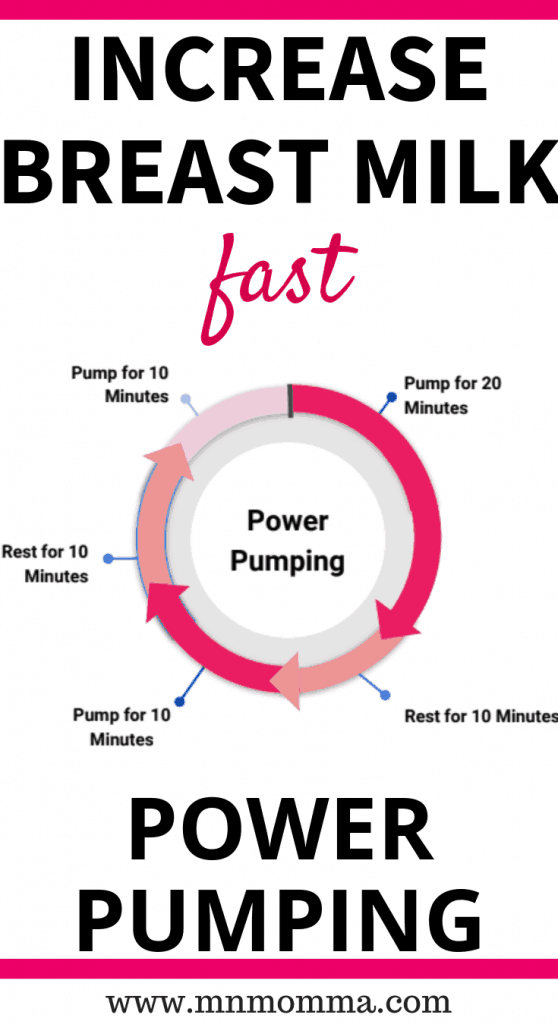 How to Power Pump and Make More Breast Milk